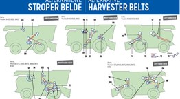 Alternative Belts for JD Combine Harvesters